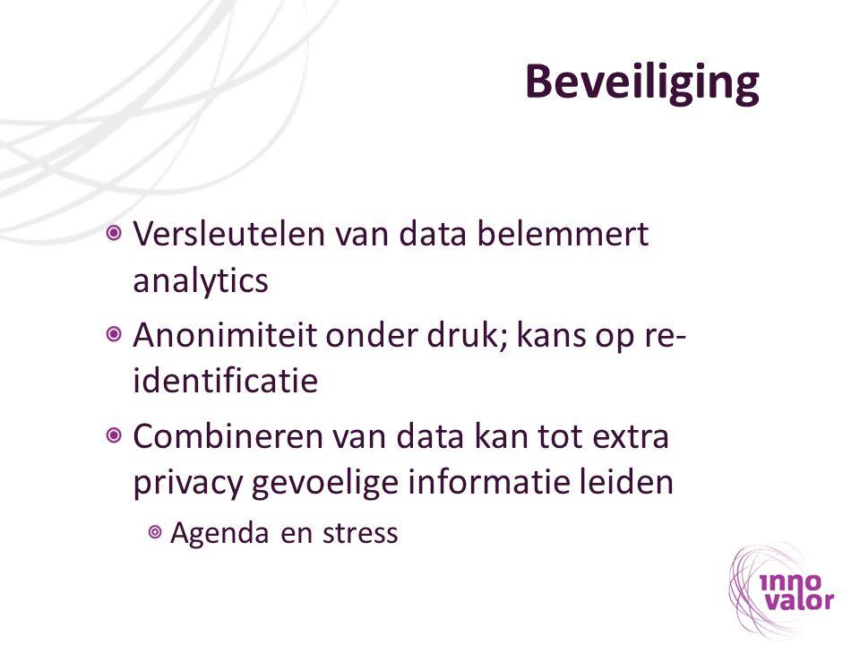 Beveiliging Versleutelen van data belemmert analytics Anonimiteit onder druk; kans op re- identificatie Combineren van data kan tot extra privacy gevoelige informatie leiden Agenda en stress