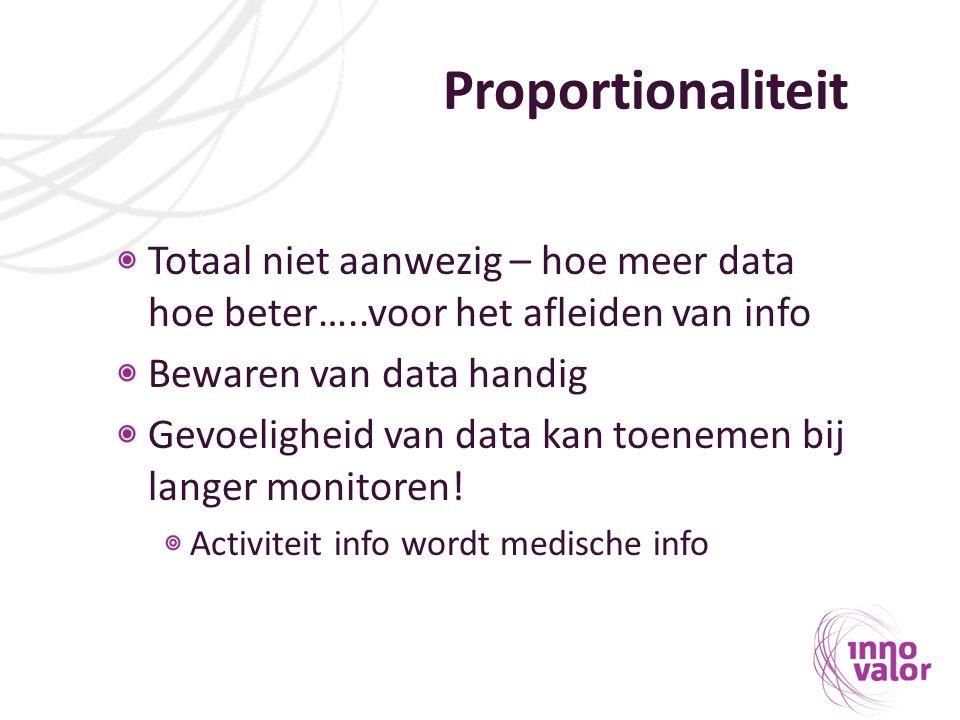 Proportionaliteit Totaal niet aanwezig – hoe meer data hoe beter…..voor het afleiden van info Bewaren van data handig Gevoeligheid van data kan toenemen bij langer monitoren.