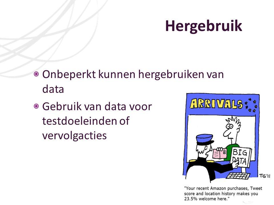 Hergebruik Onbeperkt kunnen hergebruiken van data Gebruik van data voor testdoeleinden of vervolgacties