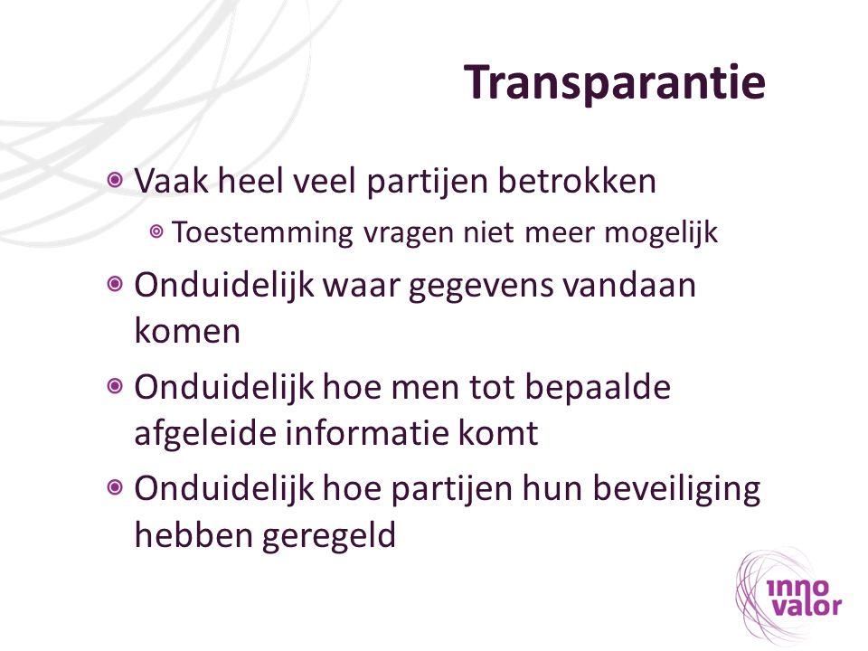 Transparantie Vaak heel veel partijen betrokken Toestemming vragen niet meer mogelijk Onduidelijk waar gegevens vandaan komen Onduidelijk hoe men tot bepaalde afgeleide informatie komt Onduidelijk hoe partijen hun beveiliging hebben geregeld