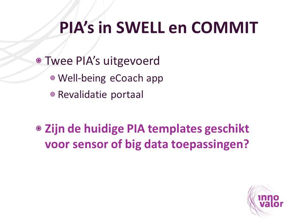 PIA's in SWELL en COMMIT Twee PIA's uitgevoerd Well-being eCoach app Revalidatie portaal Zijn de huidige PIA templates geschikt voor sensor of big data toepassingen?