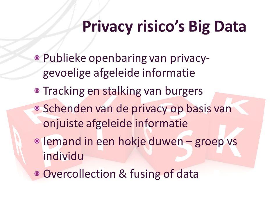 Privacy risico's Big Data Publieke openbaring van privacy- gevoelige afgeleide informatie Tracking en stalking van burgers Schenden van de privacy op basis van onjuiste afgeleide informatie Iemand in een hokje duwen – groep vs individu Overcollection & fusing of data