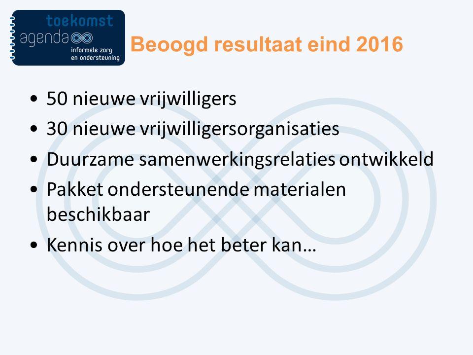 Beoogd resultaat eind 2016 50 nieuwe vrijwilligers 30 nieuwe vrijwilligersorganisaties Duurzame samenwerkingsrelaties ontwikkeld Pakket ondersteunende materialen beschikbaar Kennis over hoe het beter kan…