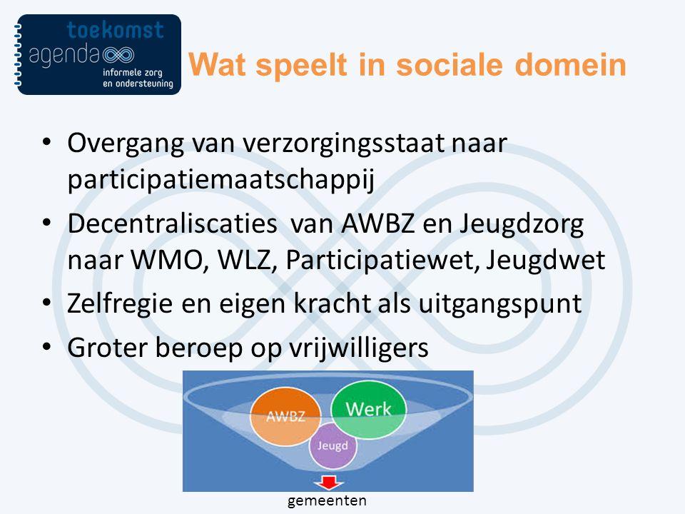 Wat speelt in sociale domein Overgang van verzorgingsstaat naar participatiemaatschappij Decentraliscaties van AWBZ en Jeugdzorg naar WMO, WLZ, Participatiewet, Jeugdwet Zelfregie en eigen kracht als uitgangspunt Groter beroep op vrijwilligers gemeenten