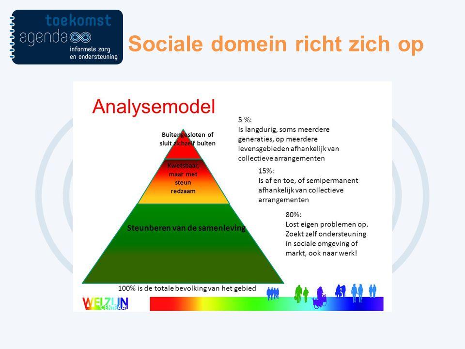 Sociale domein richt zich op