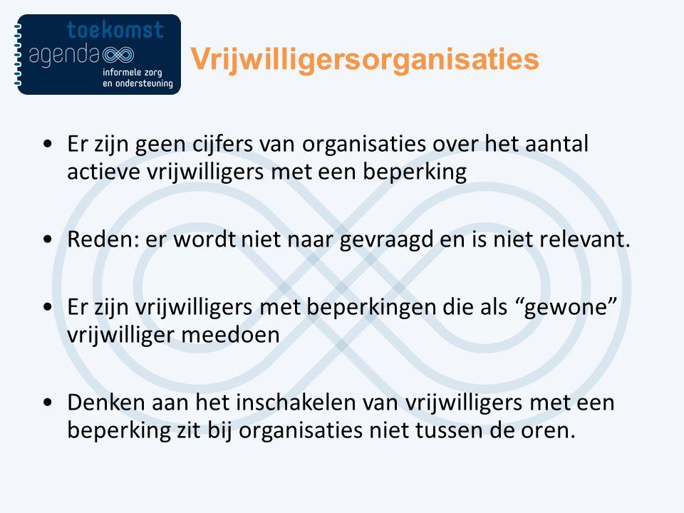 Vrijwilligersorganisaties Er zijn geen cijfers van organisaties over het aantal actieve vrijwilligers met een beperking Reden: er wordt niet naar gevraagd en is niet relevant.