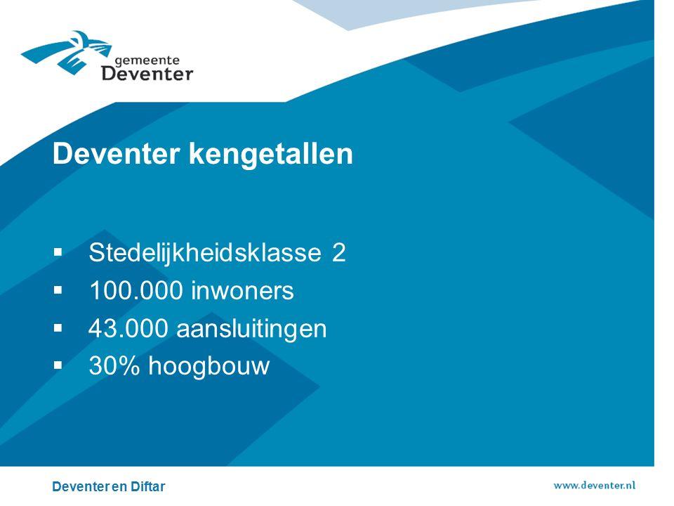 Deventer kengetallen  Stedelijkheidsklasse 2  100.000 inwoners  43.000 aansluitingen  30% hoogbouw Deventer en Diftar