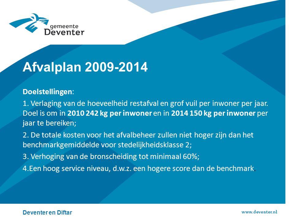 Afvalplan 2009-2014 Doelstellingen: 1. Verlaging van de hoeveelheid restafval en grof vuil per inwoner per jaar. Doel is om in 2010 242 kg per inwoner