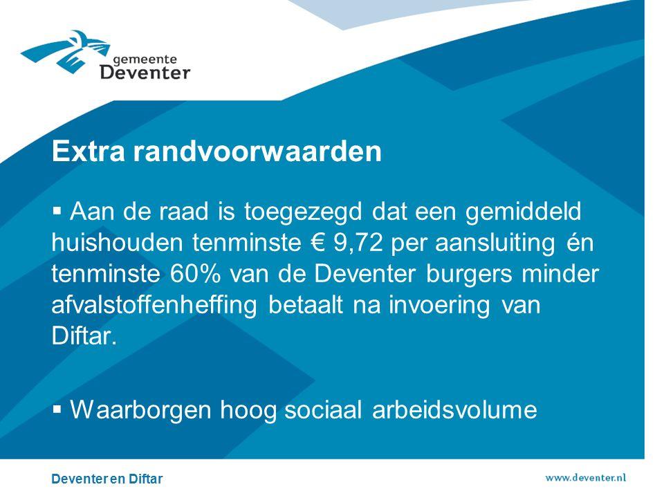 Extra randvoorwaarden  Aan de raad is toegezegd dat een gemiddeld huishouden tenminste € 9,72 per aansluiting én tenminste 60% van de Deventer burgers minder afvalstoffenheffing betaalt na invoering van Diftar.