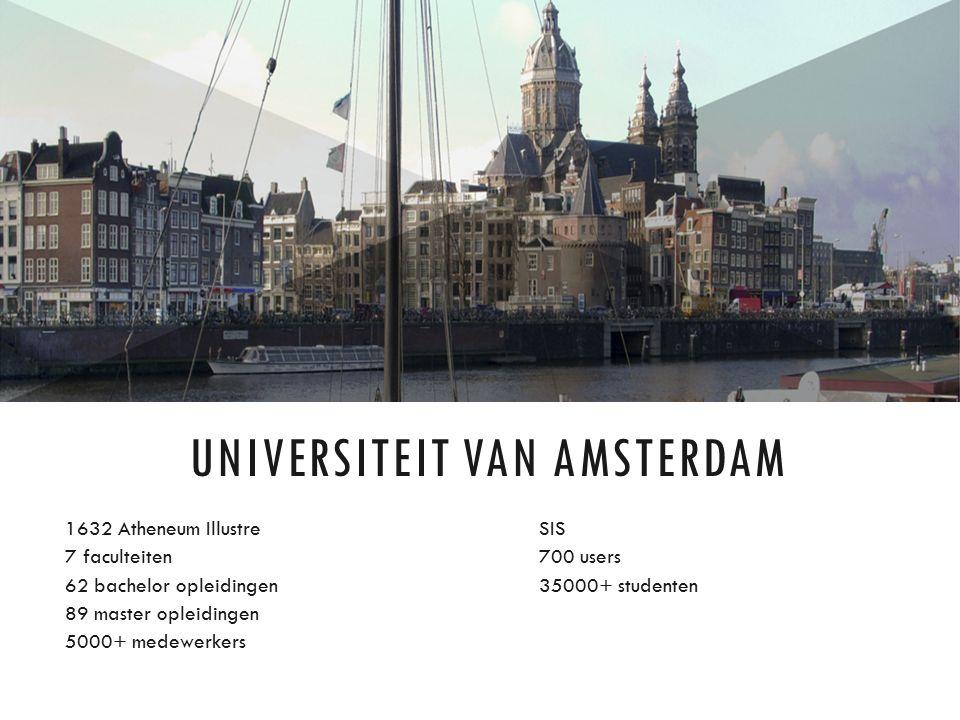 UNIVERSITEIT VAN AMSTERDAM 1632 Atheneum Illustre 7 faculteiten 62 bachelor opleidingen 89 master opleidingen 5000+ medewerkers SIS 700 users 35000+ studenten