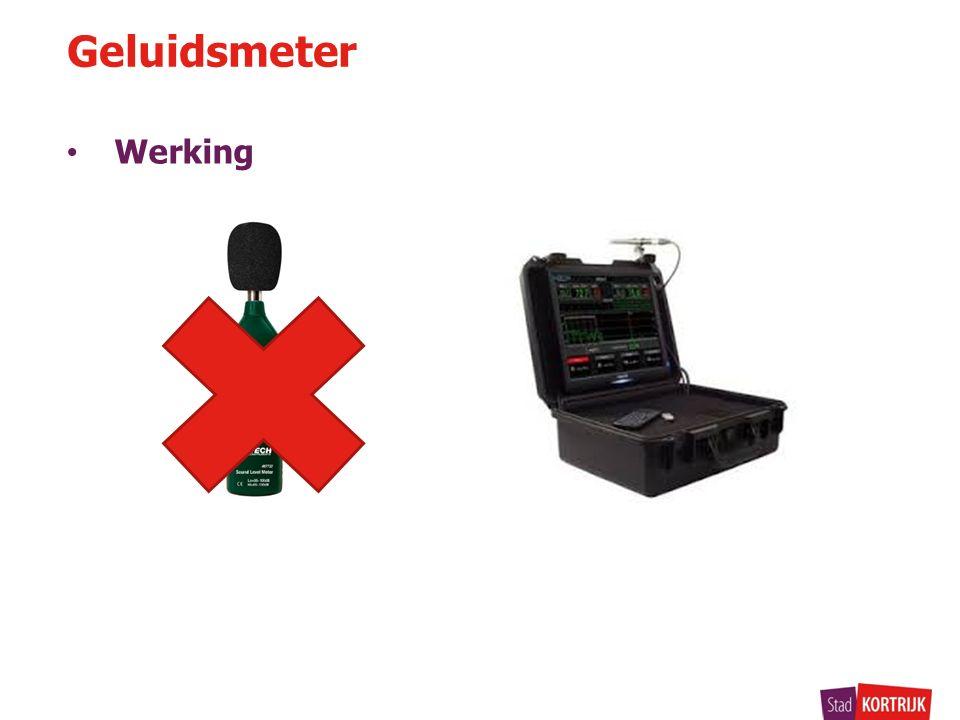 Werking Geluidsmeter