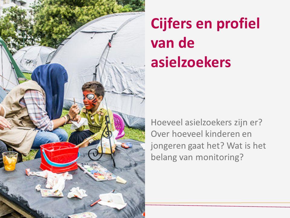 Cijfers en profiel van de asielzoekers Hoeveel asielzoekers zijn er? Over hoeveel kinderen en jongeren gaat het? Wat is het belang van monitoring?