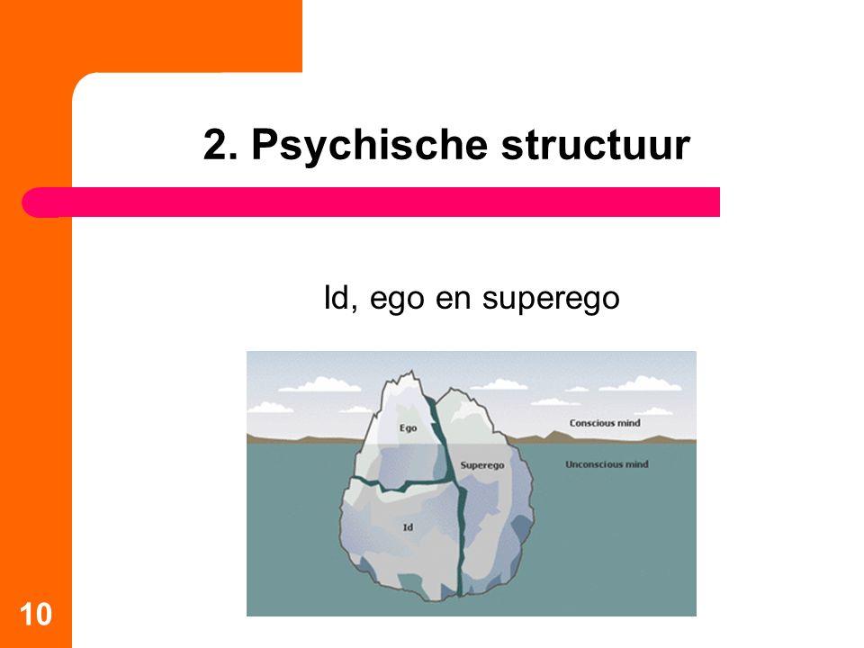 2. Psychische structuur Id, ego en superego 10