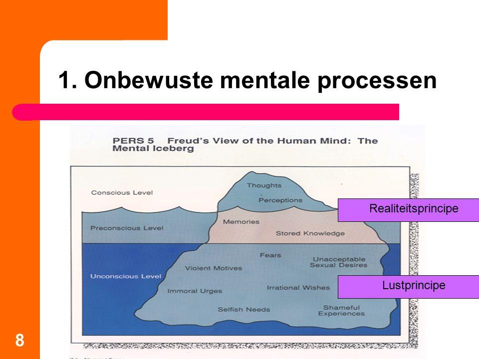 1. Onbewuste mentale processen 8 Realiteitsprincipe Lustprincipe