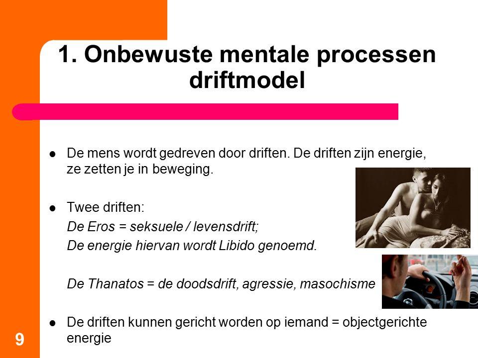 1.Onbewuste mentale processen driftmodel De mens wordt gedreven door driften.