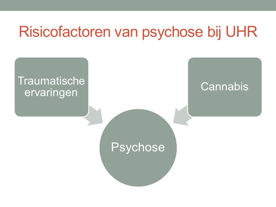 Risicofactoren van psychose bij UHR Psychose Traumatische ervaringen Cannabis