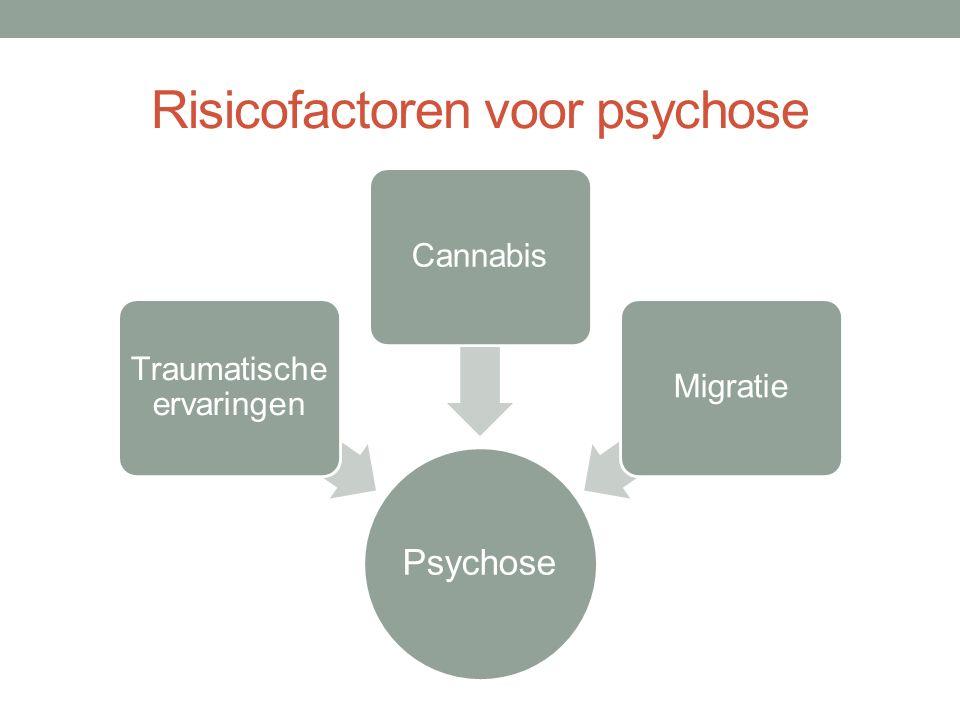 Risicofactoren voor psychose Psychose Traumatische ervaringen CannabisMigratie