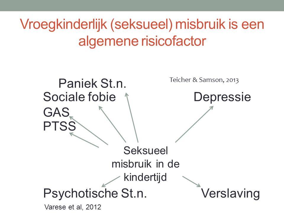 Vroegkinderlijk (seksueel) misbruik is een algemene risicofactor Seksueel misbruik in de kindertijd Sociale fobieDepressie PTSS Verslaving Teicher & S