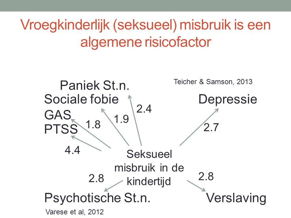 Vroegkinderlijk (seksueel) misbruik is een algemene risicofactor Seksueel misbruik in de kindertijd Sociale fobieDepressie PTSS Verslaving 4.4 1.9 2.7
