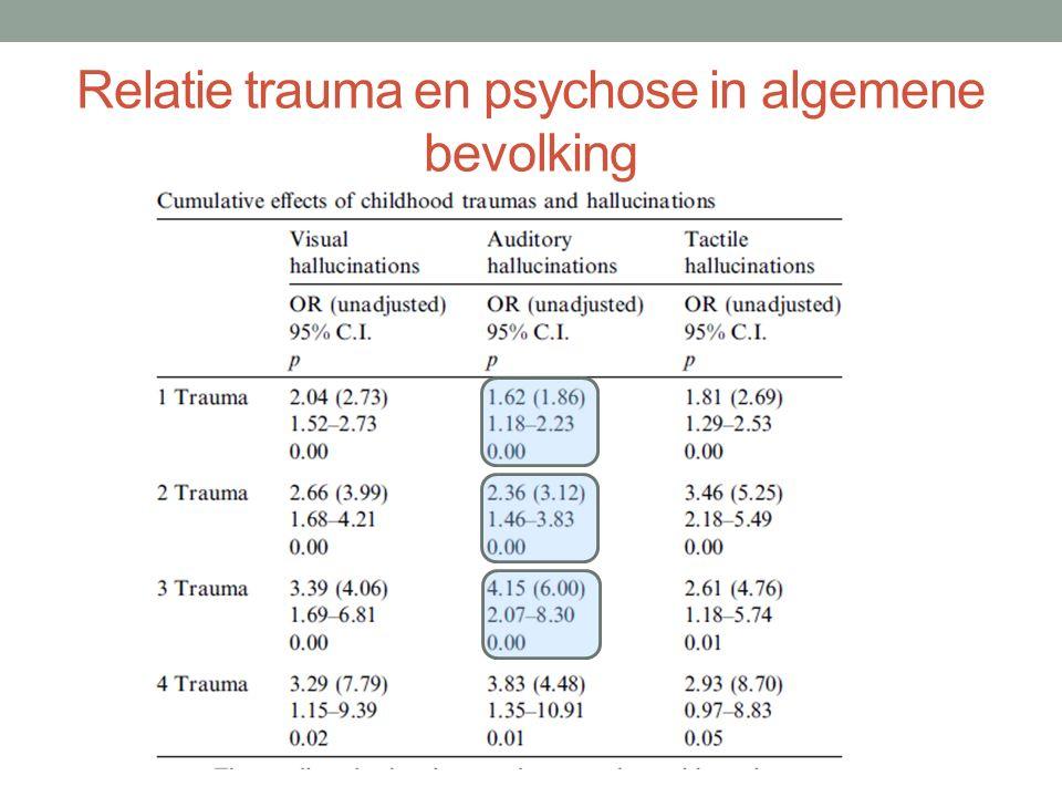 Cannabis als risicofactor bij UHR patiënten 1) Is lifetime cannabis gebruik voorspellend voor transitie naar psychose bij UHR groep.