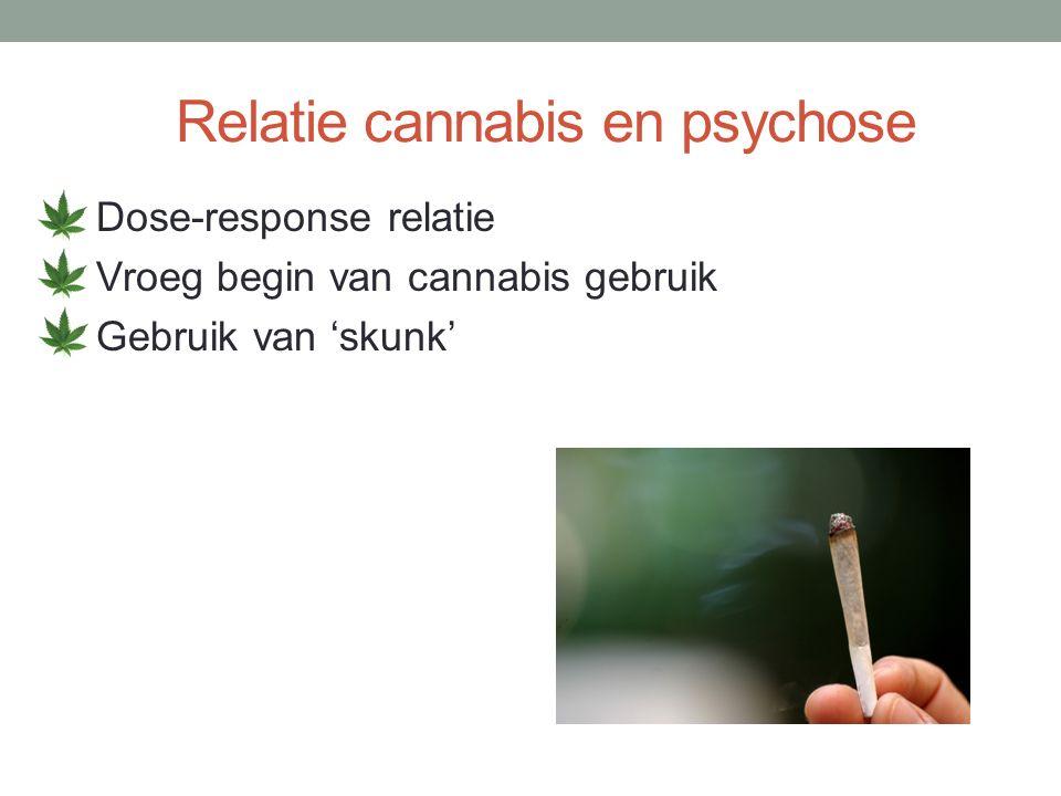 Resultaten cannabis en psychose Lifetime cannabis Psychose Cannabis abuse/dependence Psychose OR= 1.75 OR=1.14