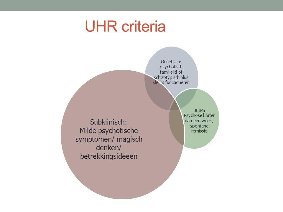 Conclusie risicofactoren van psychose bij UHR Psychose Traumatische ervaringen Cannabis