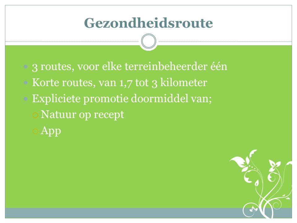 Gezondheidsroute 3 routes, voor elke terreinbeheerder één Korte routes, van 1,7 tot 3 kilometer Expliciete promotie doormiddel van;  Natuur op recept  App