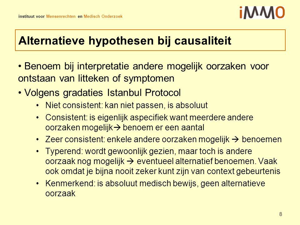 instituut voor Mensenrechten en Medisch Onderzoek Alternatieve hypothesen bij causaliteit Benoem bij interpretatie andere mogelijk oorzaken voor ontst