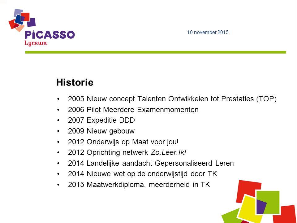 Historie 2005 Nieuw concept Talenten Ontwikkelen tot Prestaties (TOP) 2006 Pilot Meerdere Examenmomenten 2007 Expeditie DDD 2009 Nieuw gebouw 2012 Onderwijs op Maat voor jou.