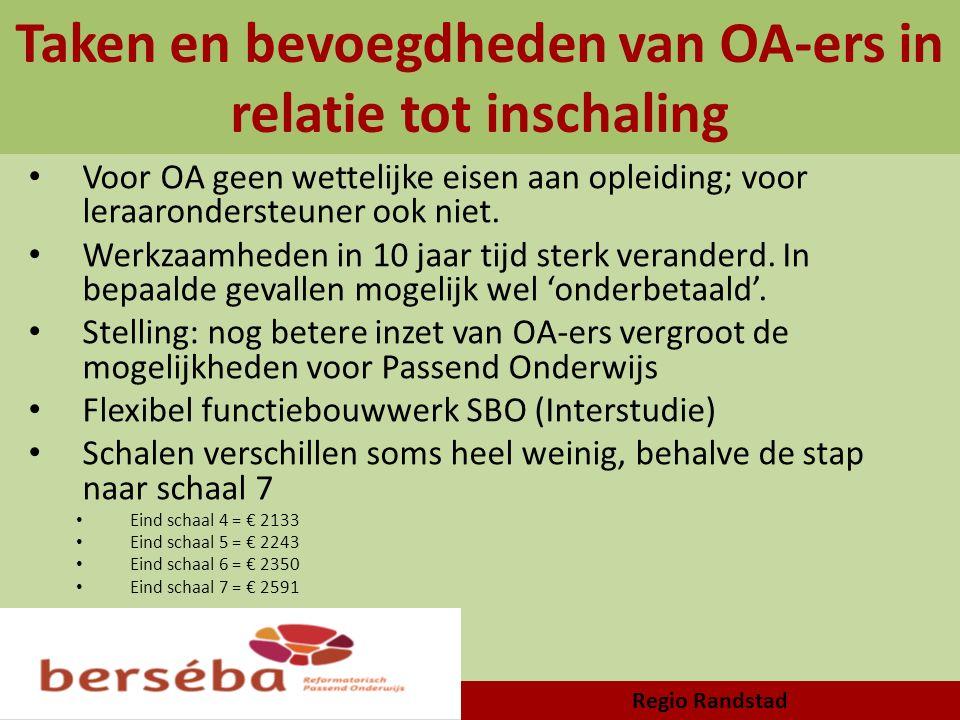 Taken en bevoegdheden van OA-ers in relatie tot inschaling Voor OA geen wettelijke eisen aan opleiding; voor leraarondersteuner ook niet. Werkzaamhede