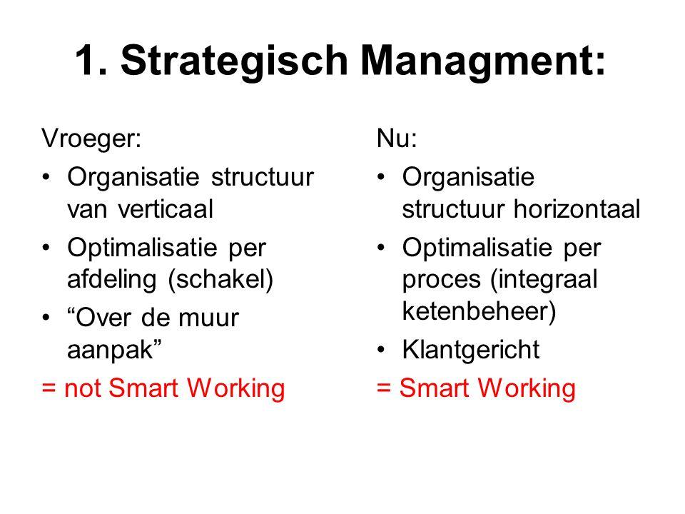 """1. Strategisch Managment: Vroeger: Organisatie structuur van verticaal Optimalisatie per afdeling (schakel) """"Over de muur aanpak"""" = not Smart Working"""