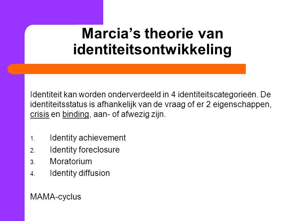 Marcia's theorie van identiteitsontwikkeling Identiteit kan worden onderverdeeld in 4 identiteitscategorieën. De identiteitsstatus is afhankelijk van