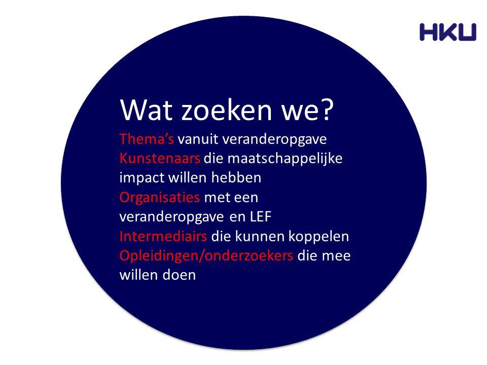 Wat zoeken we? Thema's vanuit veranderopgave Kunstenaars die maatschappelijke impact willen hebben Organisaties met een veranderopgave en LEF Intermed