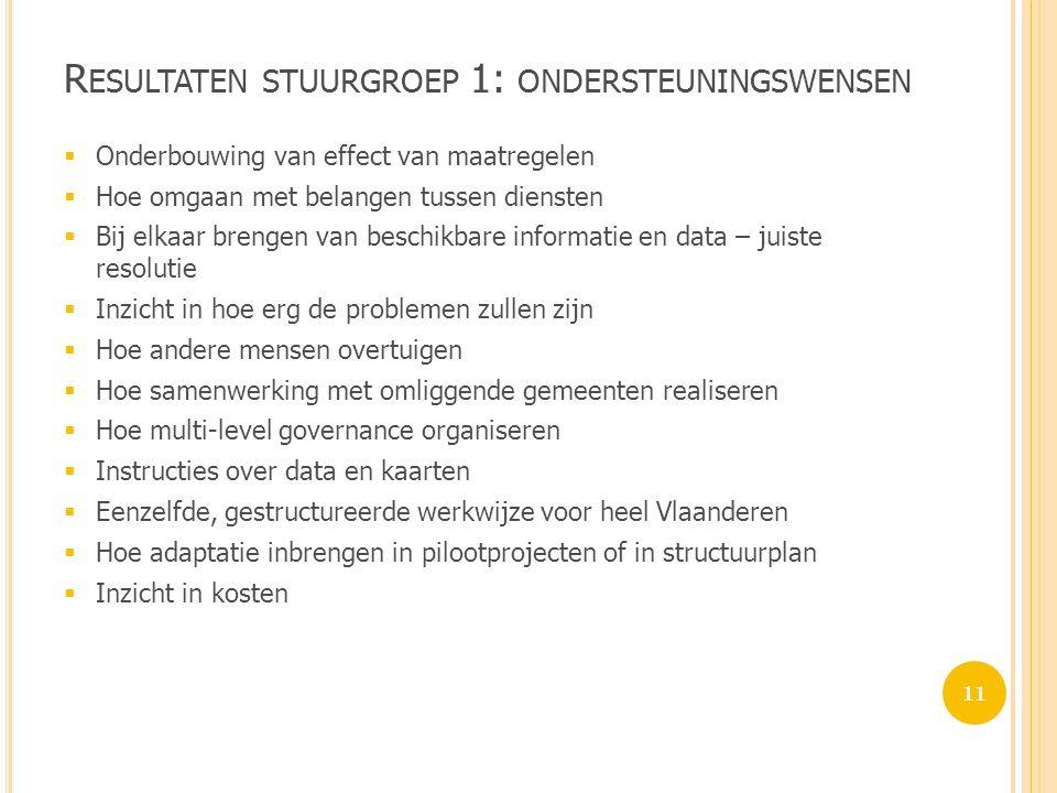 R ESULTATEN STUURGROEP 1: ONDERSTEUNINGSWENSEN 11  Onderbouwing van effect van maatregelen  Hoe omgaan met belangen tussen diensten  Bij elkaar brengen van beschikbare informatie en data – juiste resolutie  Inzicht in hoe erg de problemen zullen zijn  Hoe andere mensen overtuigen  Hoe samenwerking met omliggende gemeenten realiseren  Hoe multi-level governance organiseren  Instructies over data en kaarten  Eenzelfde, gestructureerde werkwijze voor heel Vlaanderen  Hoe adaptatie inbrengen in pilootprojecten of in structuurplan  Inzicht in kosten
