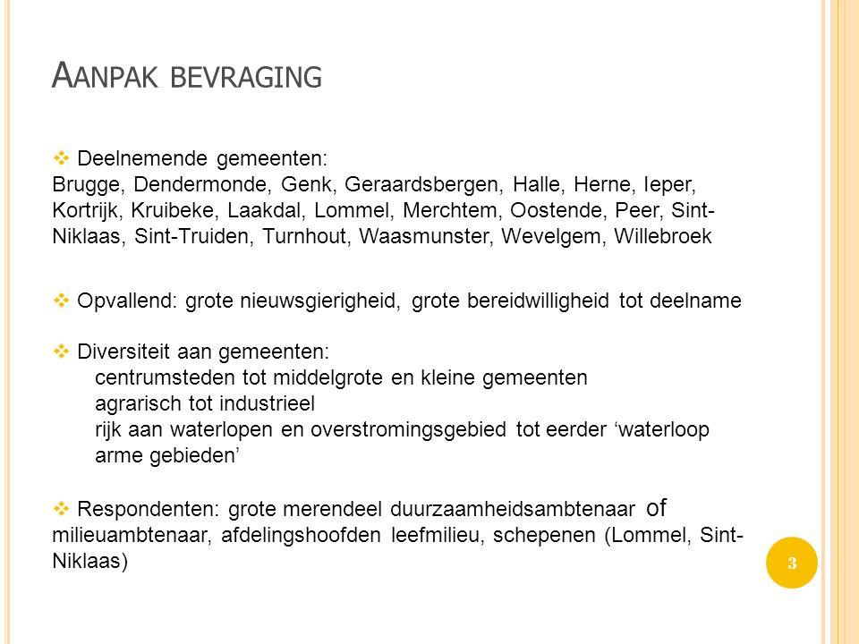 A ANPAK BEVRAGING 3  Deelnemende gemeenten: Brugge, Dendermonde, Genk, Geraardsbergen, Halle, Herne, Ieper, Kortrijk, Kruibeke, Laakdal, Lommel, Merchtem, Oostende, Peer, Sint- Niklaas, Sint-Truiden, Turnhout, Waasmunster, Wevelgem, Willebroek  Opvallend: grote nieuwsgierigheid, grote bereidwilligheid tot deelname  Diversiteit aan gemeenten: centrumsteden tot middelgrote en kleine gemeenten agrarisch tot industrieel rijk aan waterlopen en overstromingsgebied tot eerder 'waterloop arme gebieden'  Respondenten: grote merendeel duurzaamheidsambtenaar of milieuambtenaar, afdelingshoofden leefmilieu, schepenen (Lommel, Sint- Niklaas)
