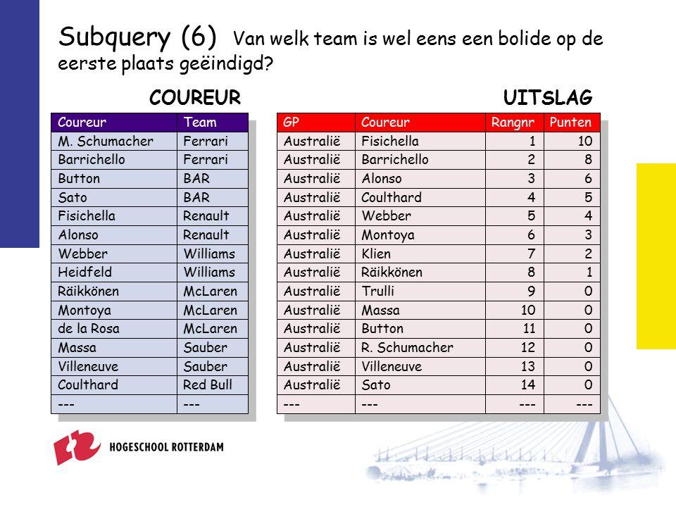 Subquery (6) Van welk team is wel eens een bolide op de eerste plaats geëindigd.
