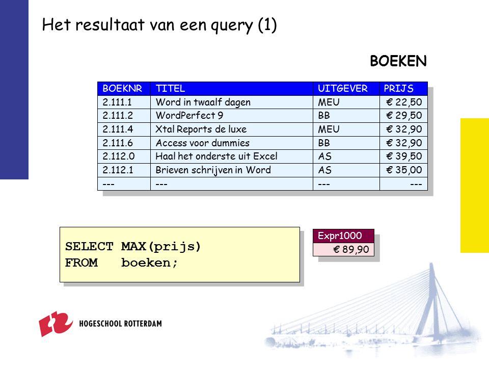 Het resultaat van een query (2) BOEKEN SELECT DISTINCT uitgever FROM boeken; SELECT DISTINCT uitgever FROM boeken; BOEKNRTITELUITGEVERPRIJS 2.111.1Word in twaalf dagenMEU€ 22,50 2.111.2WordPerfect 9BB€ 29,50 2.111.4Xtal Reports de luxeMEU€ 32,90 2.111.6Access voor dummiesBB€ 32,90 2.112.0Haal het onderste uit ExcelAS€ 39,50 2.112.1Brieven schrijven in WordAS€ 35,00 --- uitgever AS BB KLW MEU