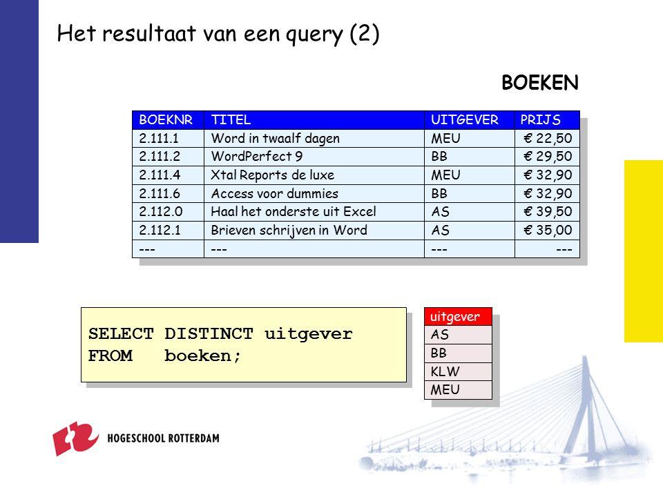 Het resultaat van een query (3) BOEKEN SELECT uitgever, COUNT(*) FROM boeken GROUP BY uitgever; SELECT uitgever, COUNT(*) FROM boeken GROUP BY uitgever; BOEKNRTITELUITGEVERPRIJS 2.111.1Word in twaalf dagenMEU€ 22,50 2.111.2WordPerfect 9BB€ 29,50 2.111.4Xtal Reports de luxeMEU€ 32,90 2.111.6Access voor dummiesBB€ 32,90 2.112.0Haal het onderste uit ExcelAS€ 39,50 2.112.1Brieven schrijven in WordAS€ 35,00 --- uitgeverExpr1001 AS5 BB5 KLW1 MEU6