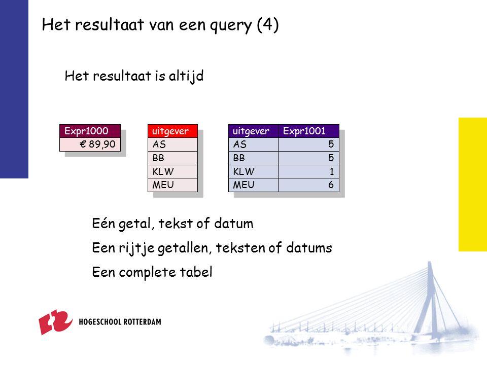 Het resultaat van een query (5) Het resultaat is altijd een tabel Expr1000 € 89,90 uitgever AS BB KLW MEU uitgeverExpr1001 AS5 BB5 KLW1 MEU6 Een tabel met één rij en één kolom Een tabel met één kolom Een tabel