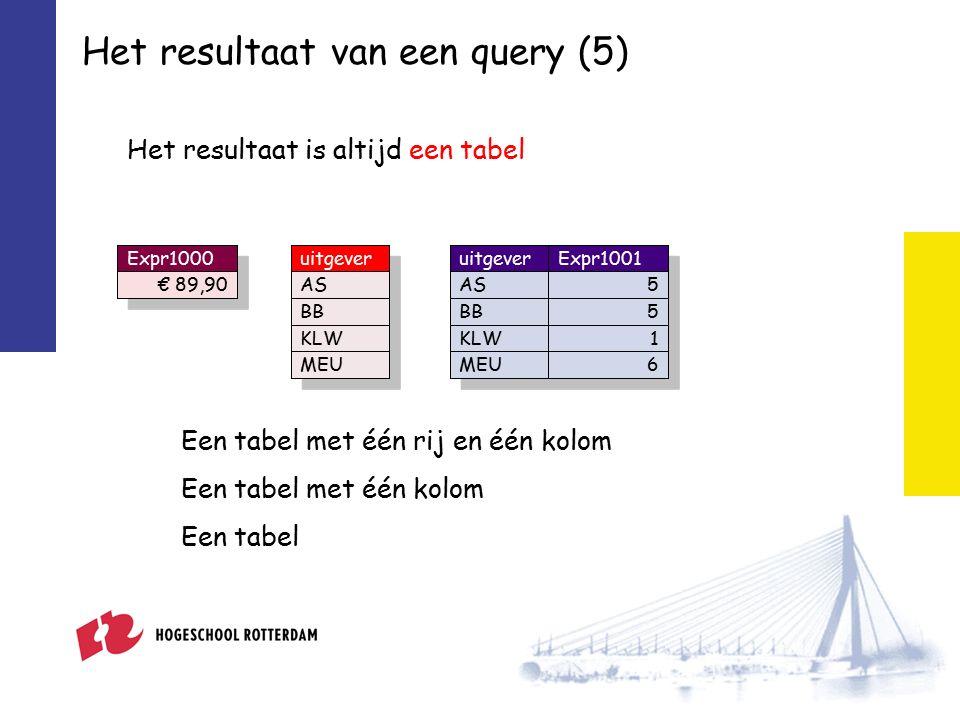 Subquery (1) Overal waar sql een tabel verwacht mag een query gebruikt worden.