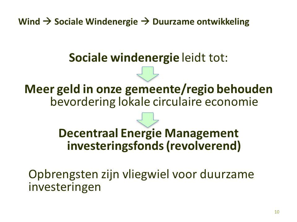 Wind  Sociale Windenergie  Duurzame ontwikkeling Sociale windenergie leidt tot: Meer geld in onze gemeente/regio behouden bevordering lokale circula