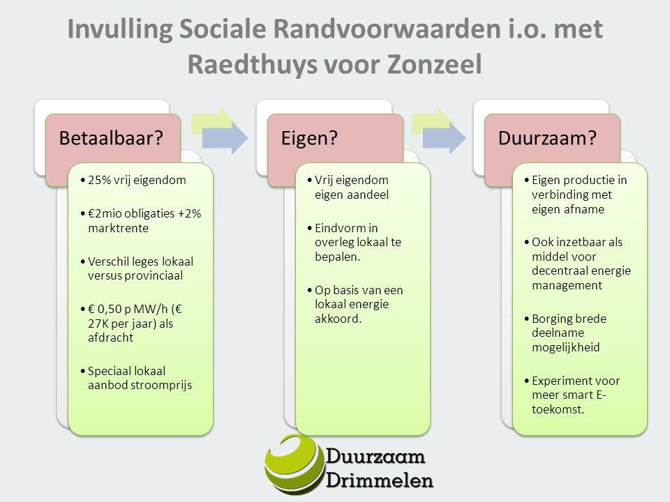 Invulling Sociale Randvoorwaarden i.o. met Raedthuys voor Zonzeel Betaalbaar? 25% vrij eigendom €2mio obligaties +2% marktrente Verschil leges lokaal