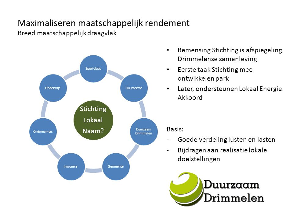 Maximaliseren maatschappelijk rendement Breed maatschappelijk draagvlak Stichting Lokaal Naam? SportclubsHuursector Duurzaam Drimmelen GemeenteInwoner