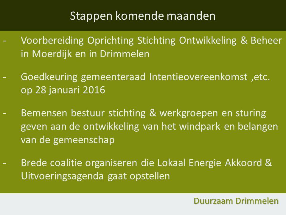 -Voorbereiding Oprichting Stichting Ontwikkeling & Beheer in Moerdijk en in Drimmelen -Goedkeuring gemeenteraad Intentieovereenkomst,etc. op 28 januar