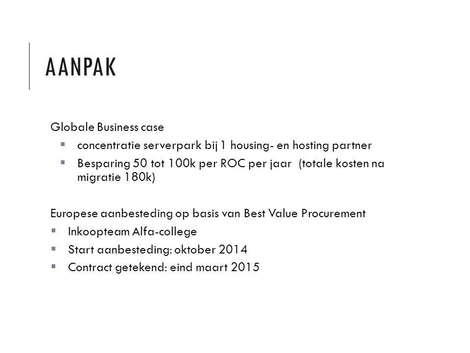 AANPAK Globale Business case  concentratie serverpark bij 1 housing- en hosting partner  Besparing 50 tot 100k per ROC per jaar (totale kosten na mi