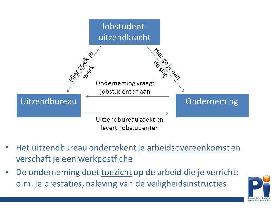 Studentenovereenkomst Maximale duur = 1 jaar Uiterlijk getekend vóór de indiensttreding Regelgeving betreffende de bescherming van jongeren op het werk is van toepassing = Codex Welzijn op het Werk Koninklijk Besluit Jongeren op het werk