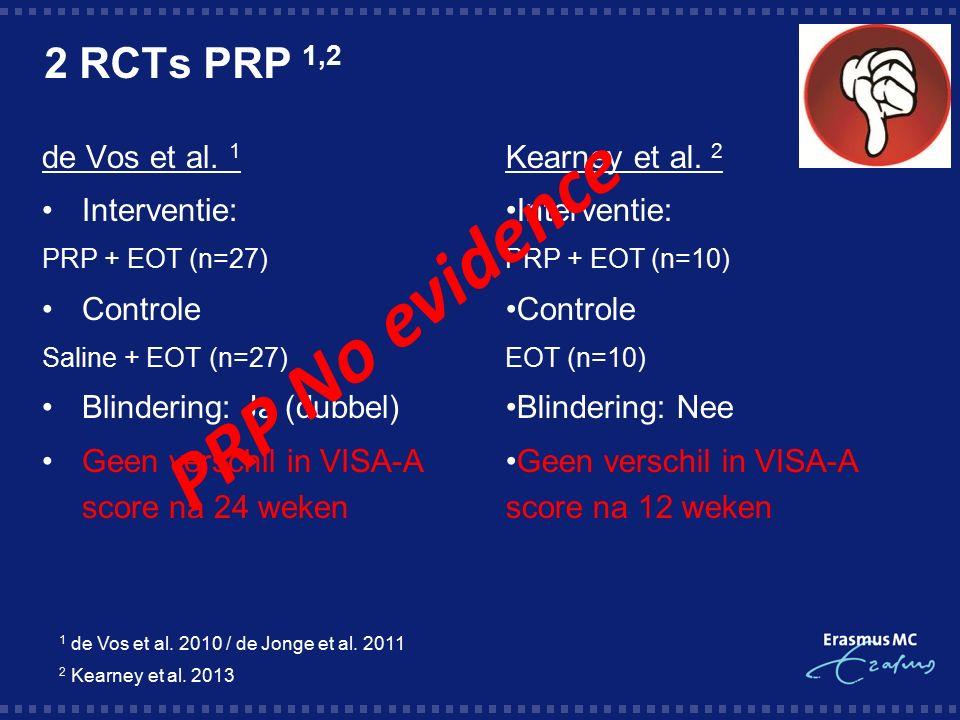 2 RCTs PRP 1,2 de Vos et al.
