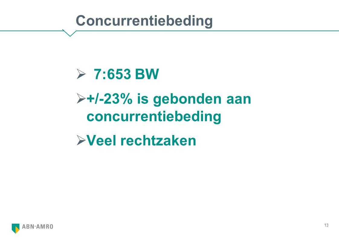 Concurrentiebeding  7:653 BW  +/-23% is gebonden aan concurrentiebeding  Veel rechtzaken 13