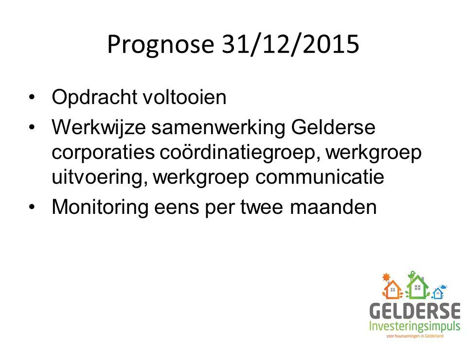 Prognose 31/12/2015 Opdracht voltooien Werkwijze samenwerking Gelderse corporaties coördinatiegroep, werkgroep uitvoering, werkgroep communicatie Monitoring eens per twee maanden