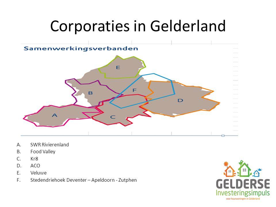 Corporaties in Gelderland A.SWR Rivierenland B.Food Valley C.Kr8 D.ACO E.Veluwe F.Stedendriehoek Deventer – Apeldoorn - Zutphen